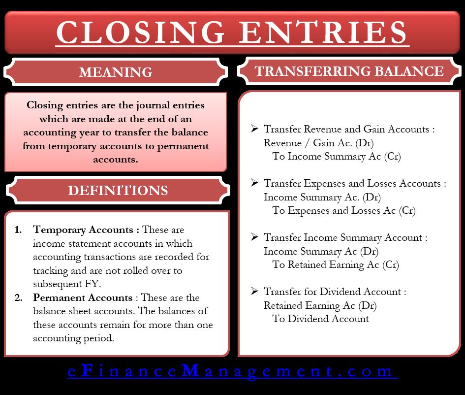 Closing Entries