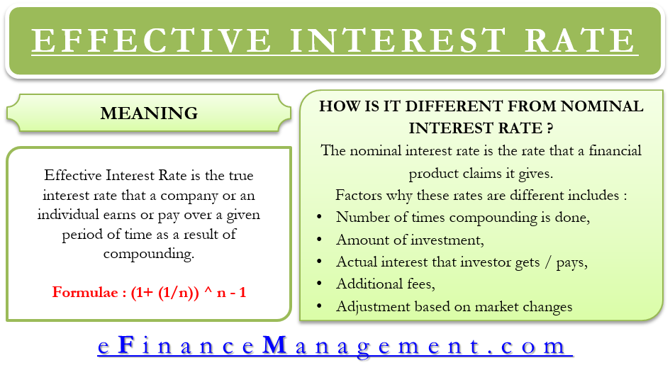 Effective Interest Rate Meaning Formula Importance And More
