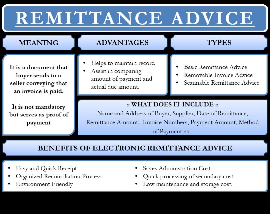 eFinanceManagement com | Financial Management Concepts in