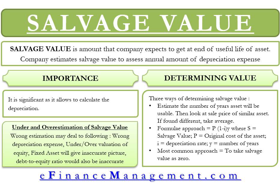 is residual value the same as salvage value