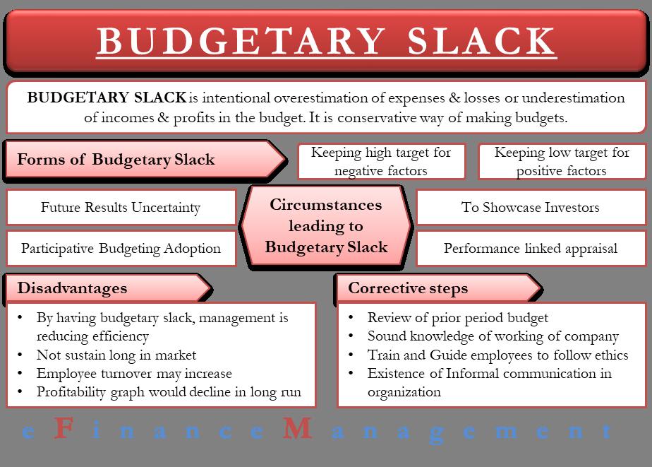 Budgetary Slack
