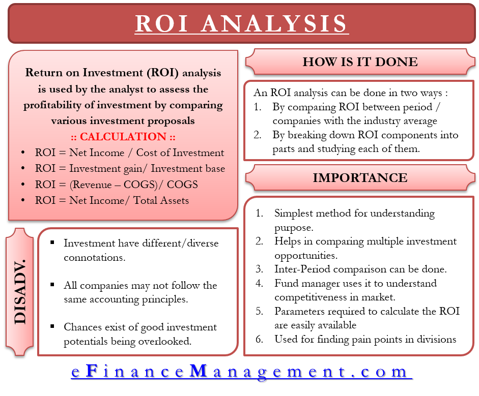 Return on Investment (ROI) Analysis