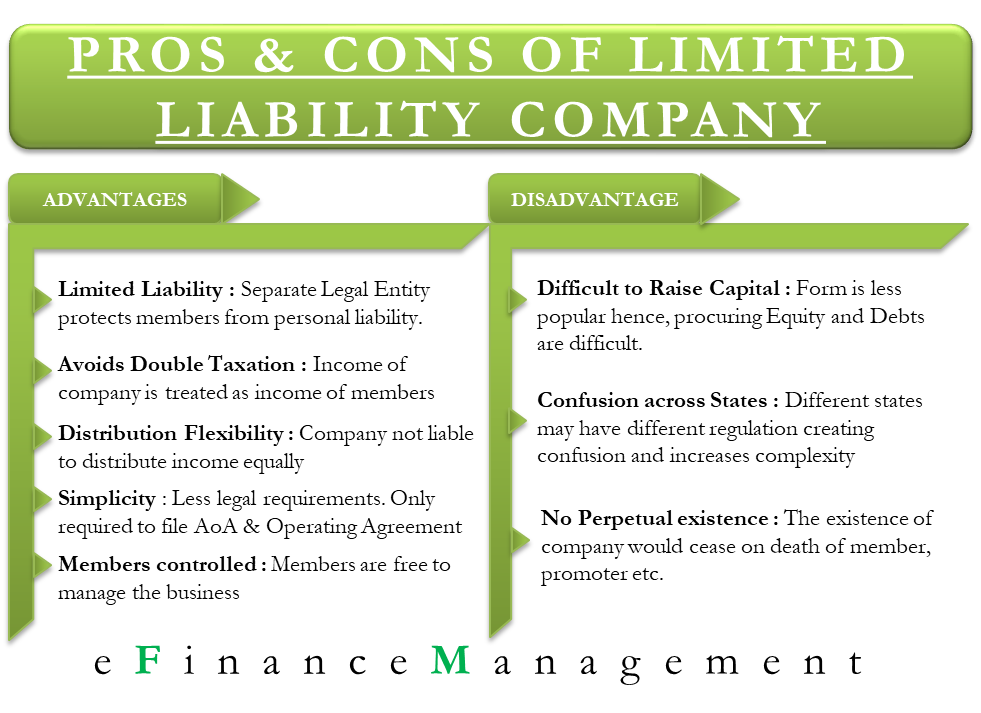 Advantages and Disadvantages of Limited Liability Companies