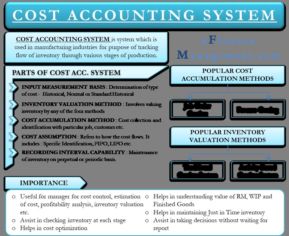 Cost accounting экономим значит бережем агитбригада