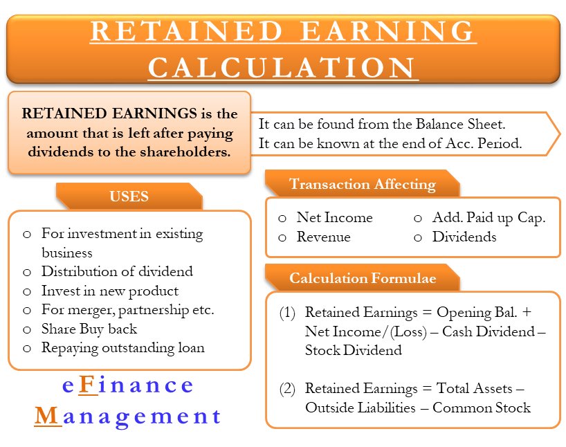 How to Calculate Retained Earnings?