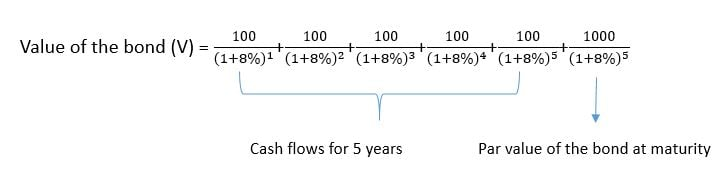 Value of a Bond Example