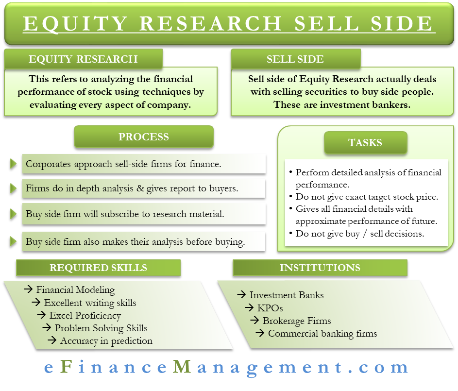 Equity Research Sell Side