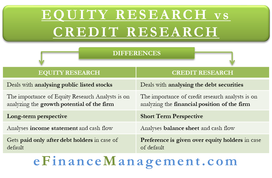 Equity Research vs Credit Research