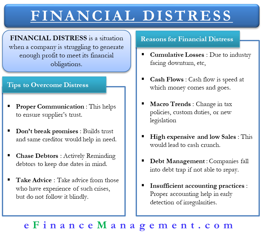 Financial Distress Meaning Reasons And Tips To Overcome