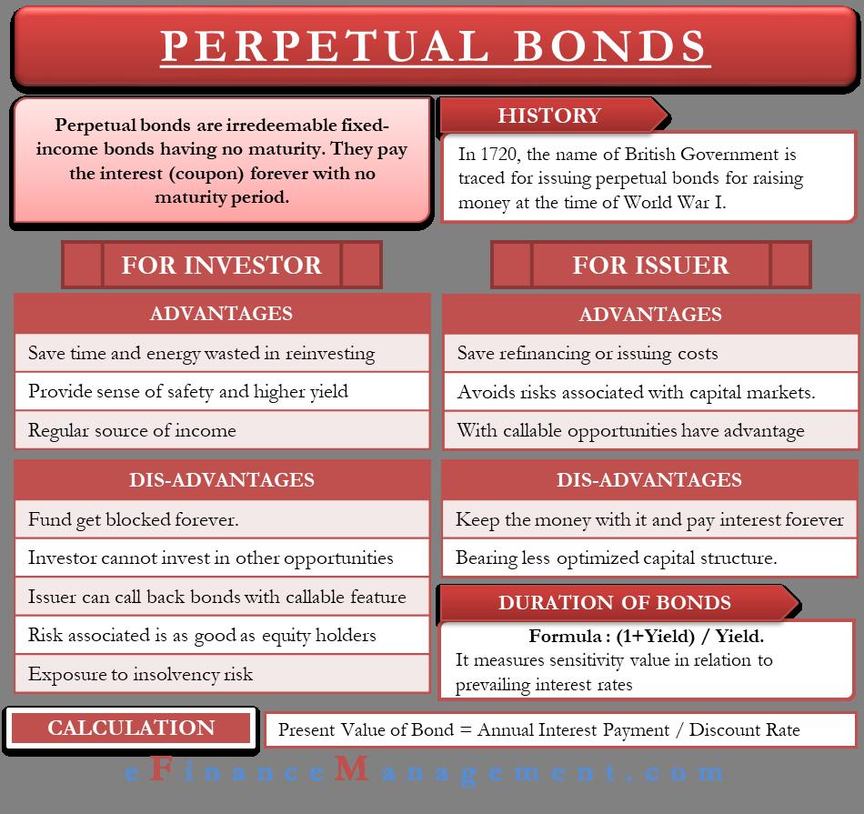 Perpetual Bonds