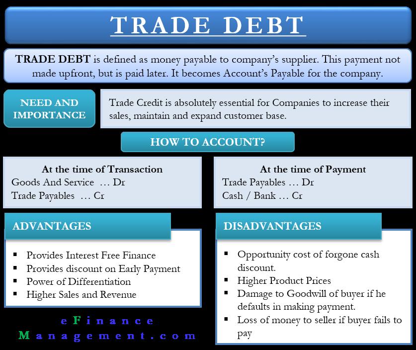 Trade Debts