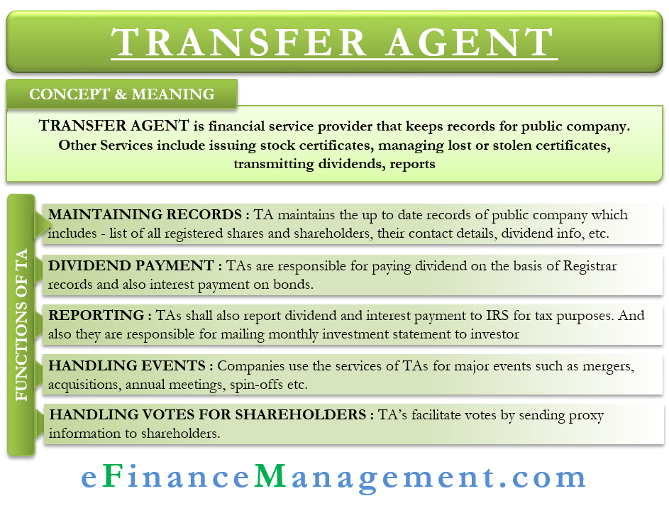 Transfer Agents
