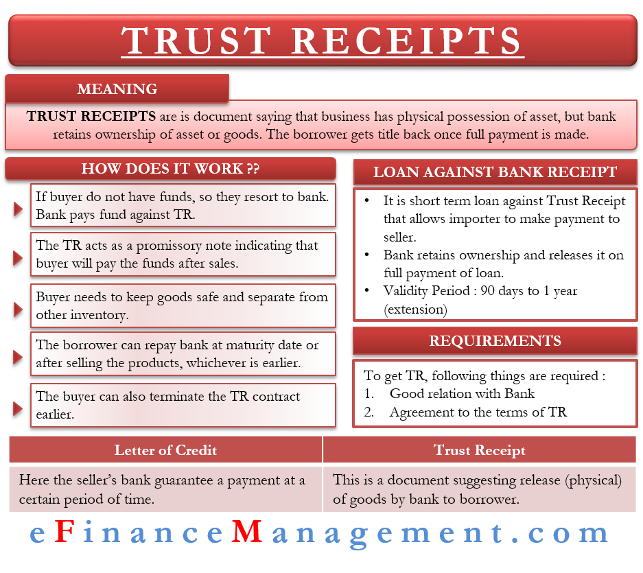 Trust Receipts