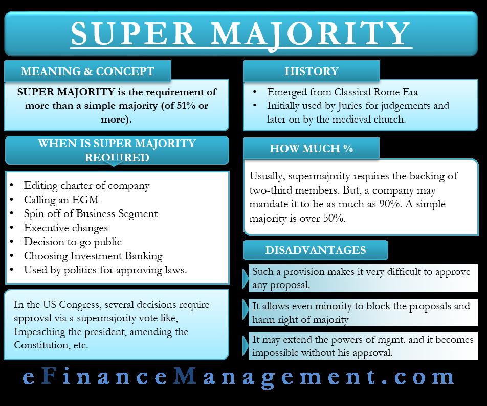 Super Majority