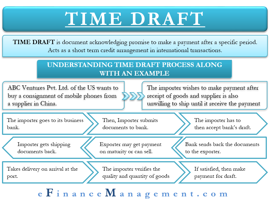 Time Draft