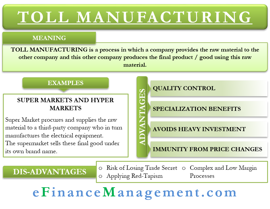 Toll Manufacturing