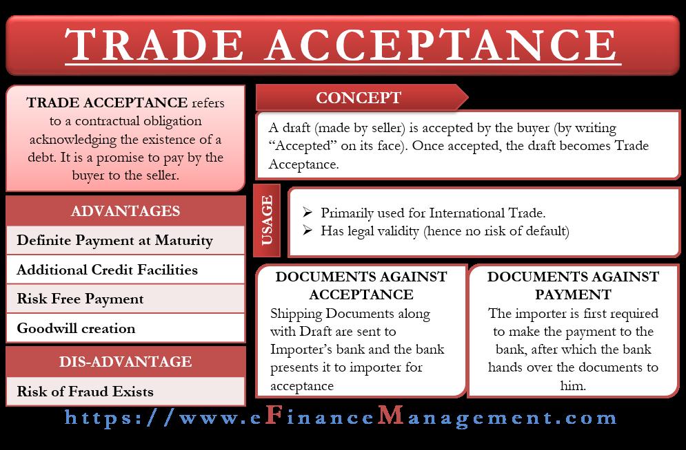 Trade Acceptance