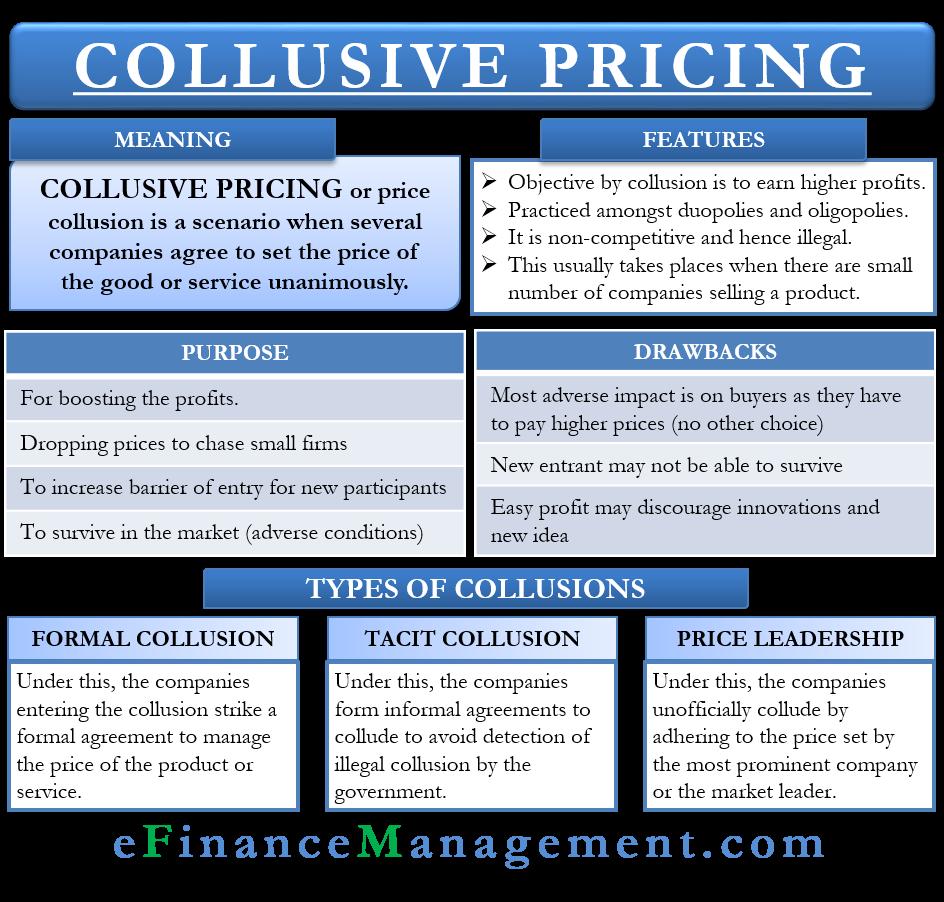 Collusive Pricing