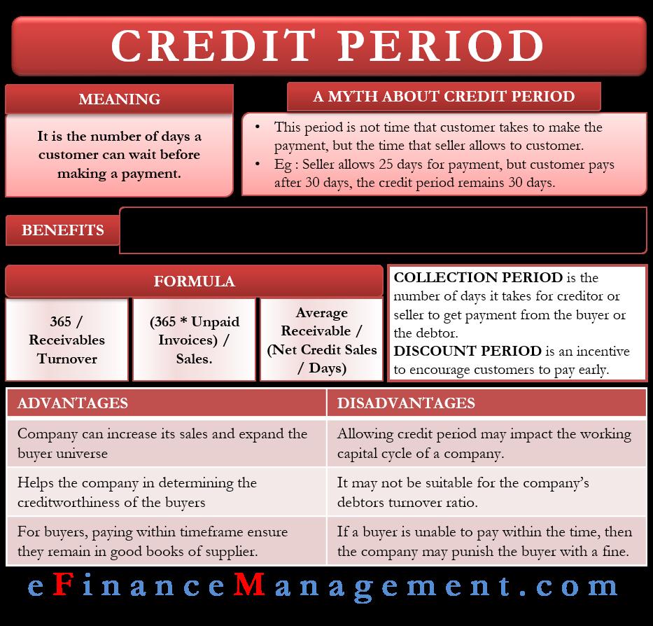 Credit Period
