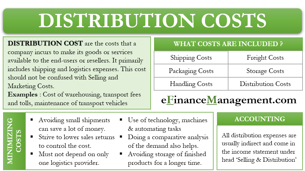 Distribution Costs