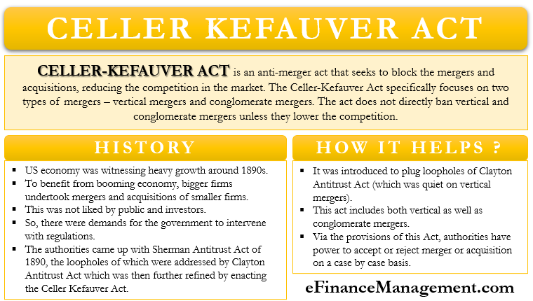 Celler Kefauver Act