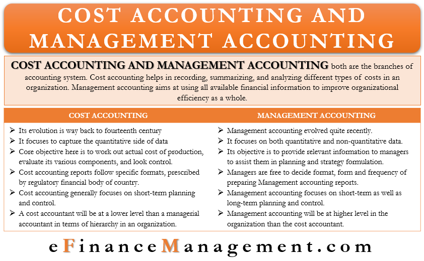 Cost Accounting and Management Accounting