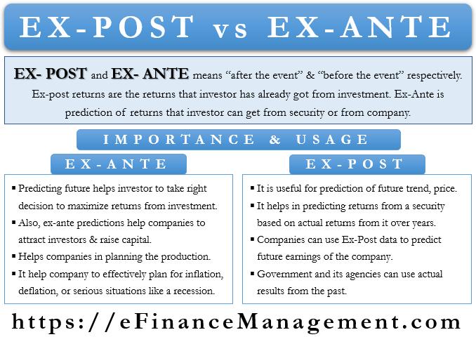 Ex-Post and Ex-Ante