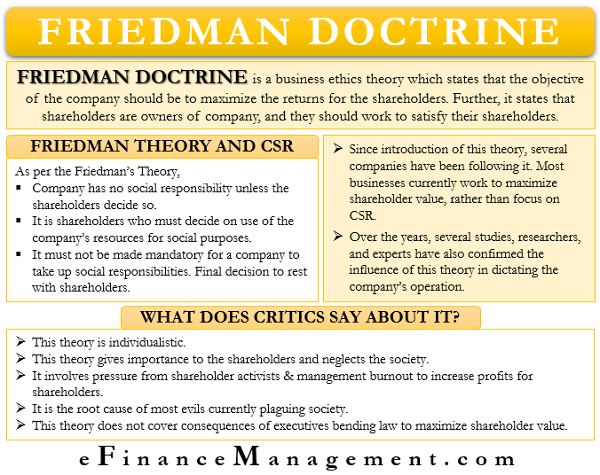 Friedman Doctrine