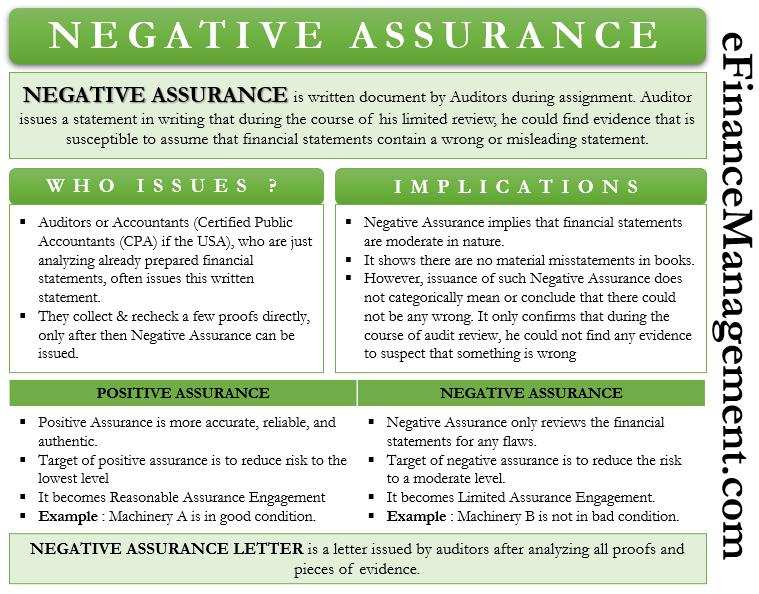 Negative Assurance