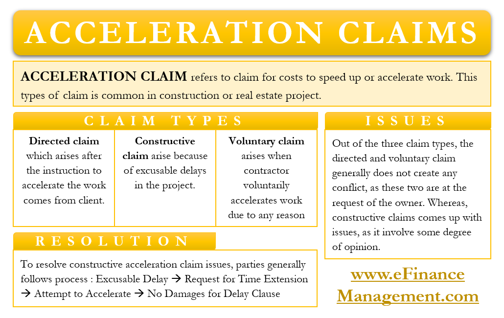 Acceleration Claims