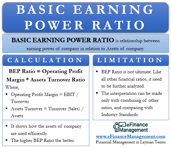 Basic Earning Power Ratio