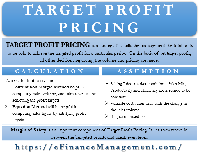 Target Profit Pricing