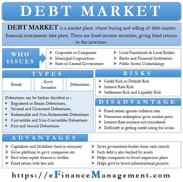 Debt Market