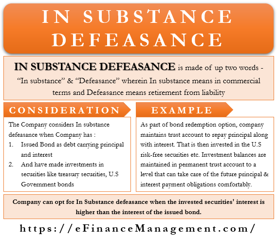 In Substance Defeasance