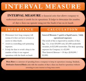 Interval Measure