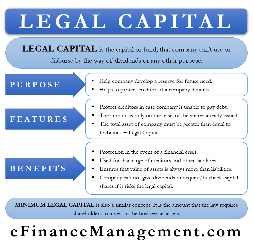 Legal Capital