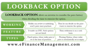 Lookback Option
