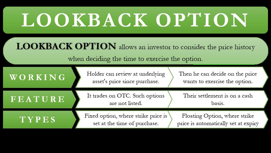 Lookback Option