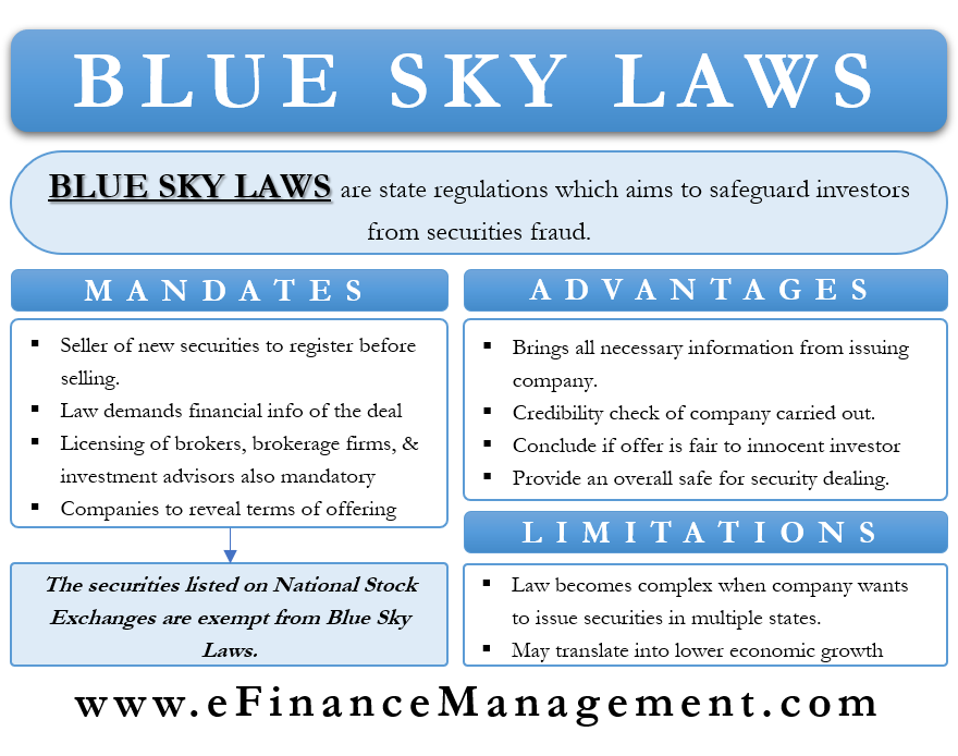 Blue Sky Laws