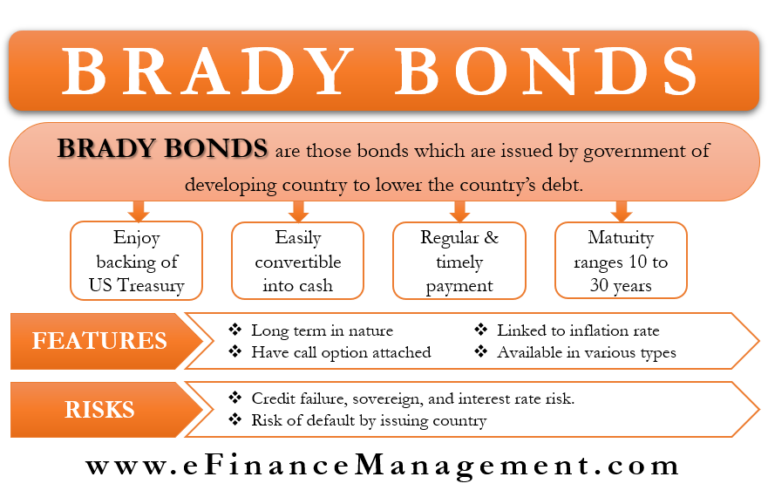 Brandy Bonds