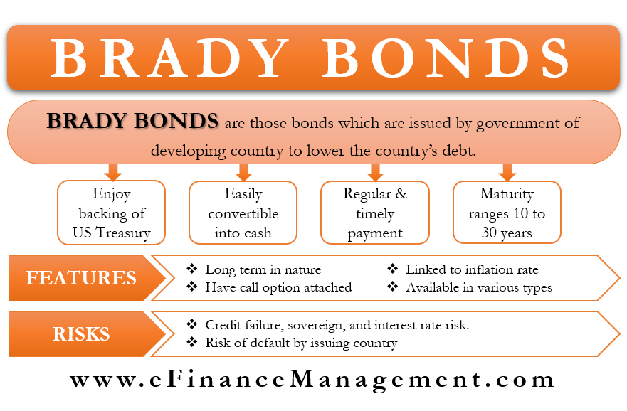 Brandy Bonds