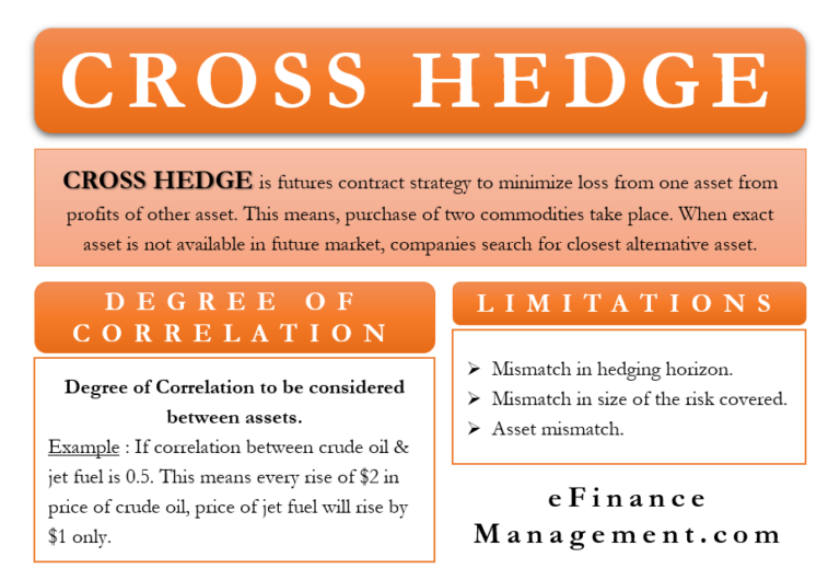 Cross Hedge