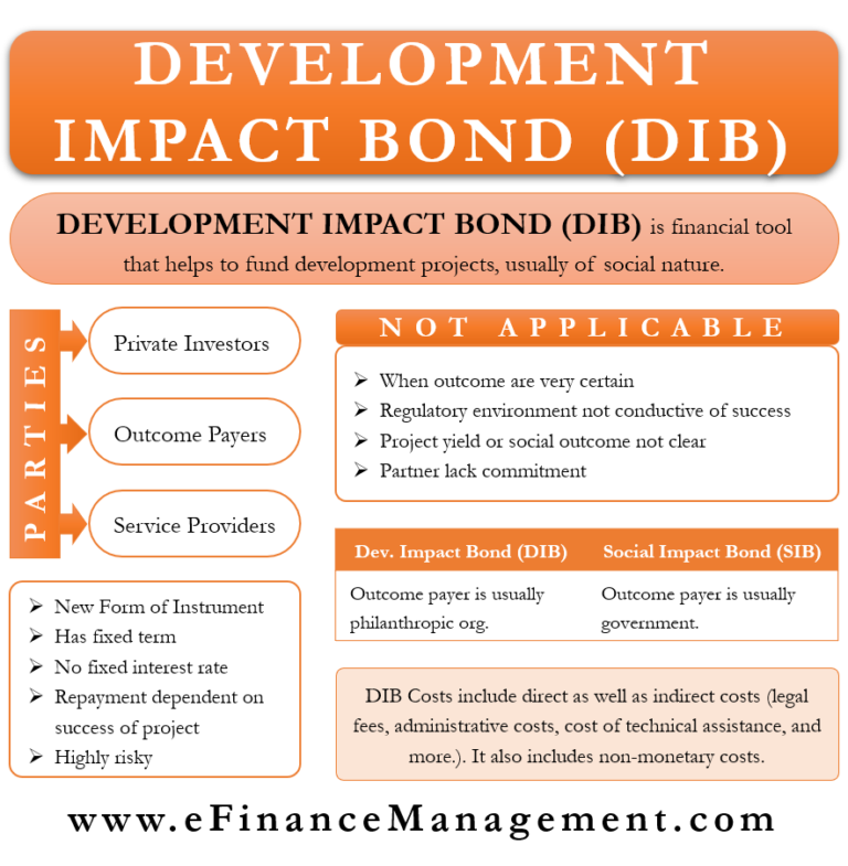 Development Impact Bond (DIB)