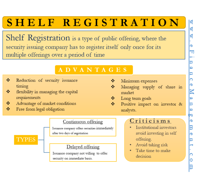 Self registration