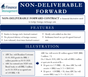 Non-Deliverable Forward Contract