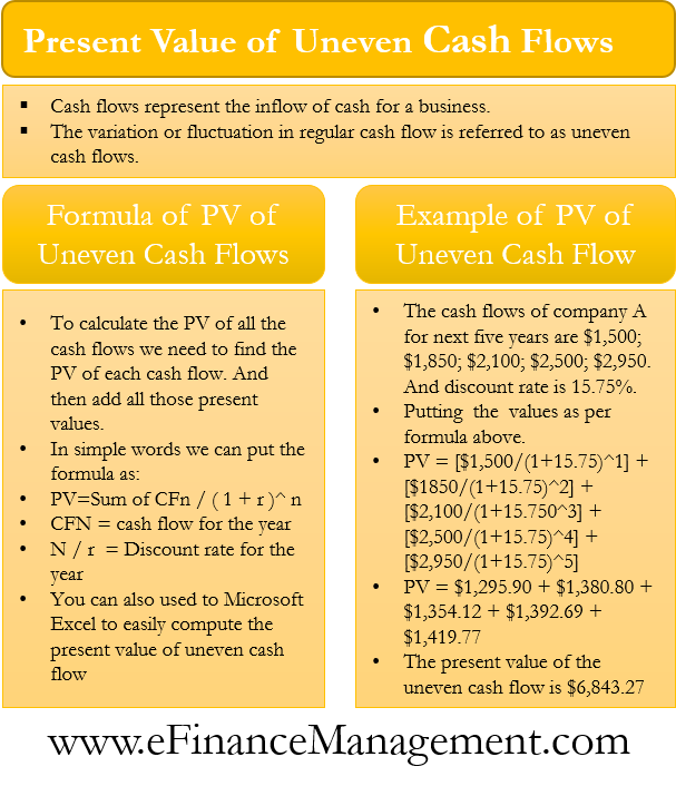 present value of uneven cash flows
