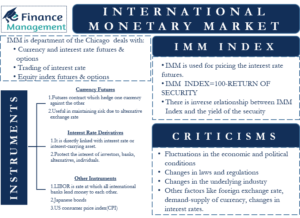 international monetary market