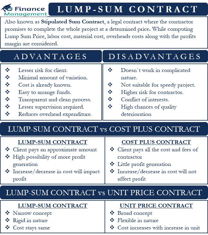 lump-sum contract