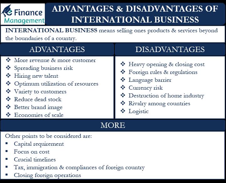 advantages & disadvantages of international business