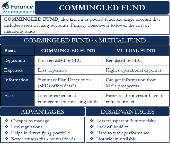 commingled fund
